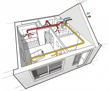 Whole House Heat Recovery